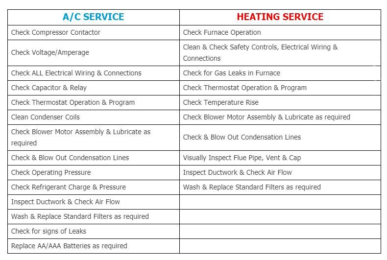 Call us for AC repair Arcadia CA.